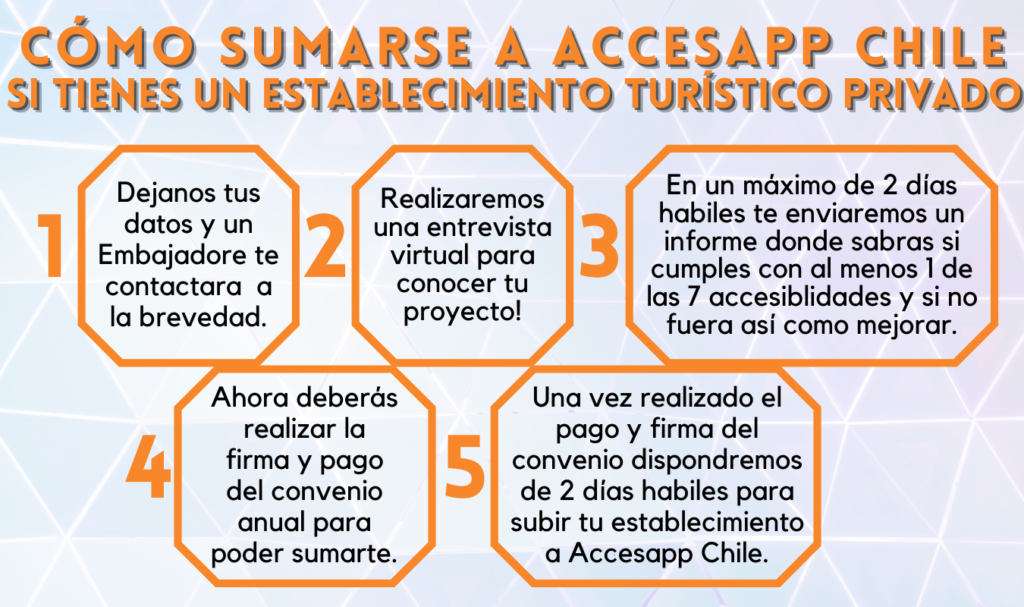 Cómo sumarse a Accesapp Chile, Servicio Turísticos Privados