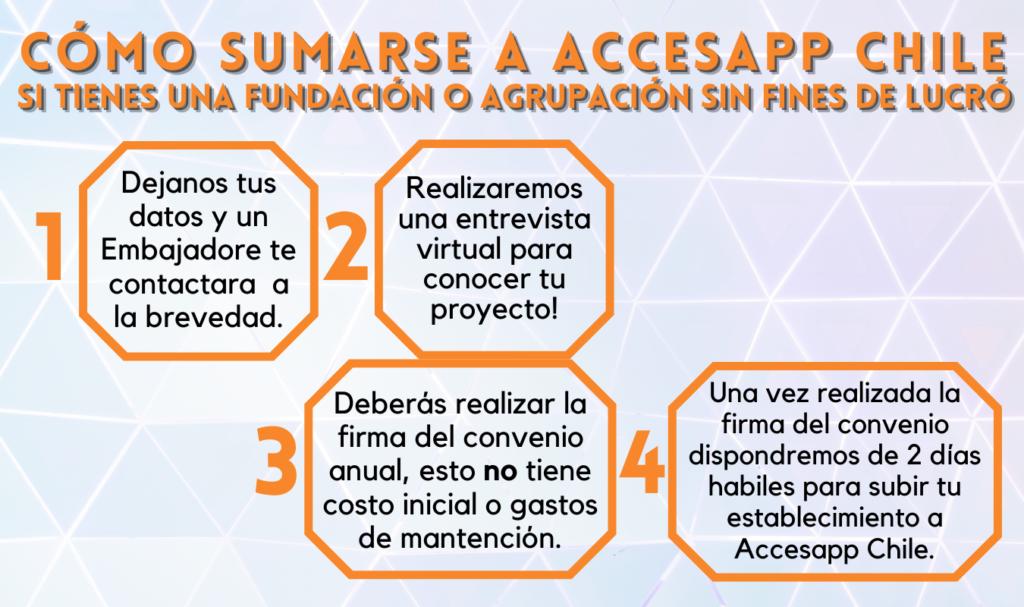 Cómo sumarse a Accesapp Chile, Fundaciones y Agrupaciones sin fines de lucró